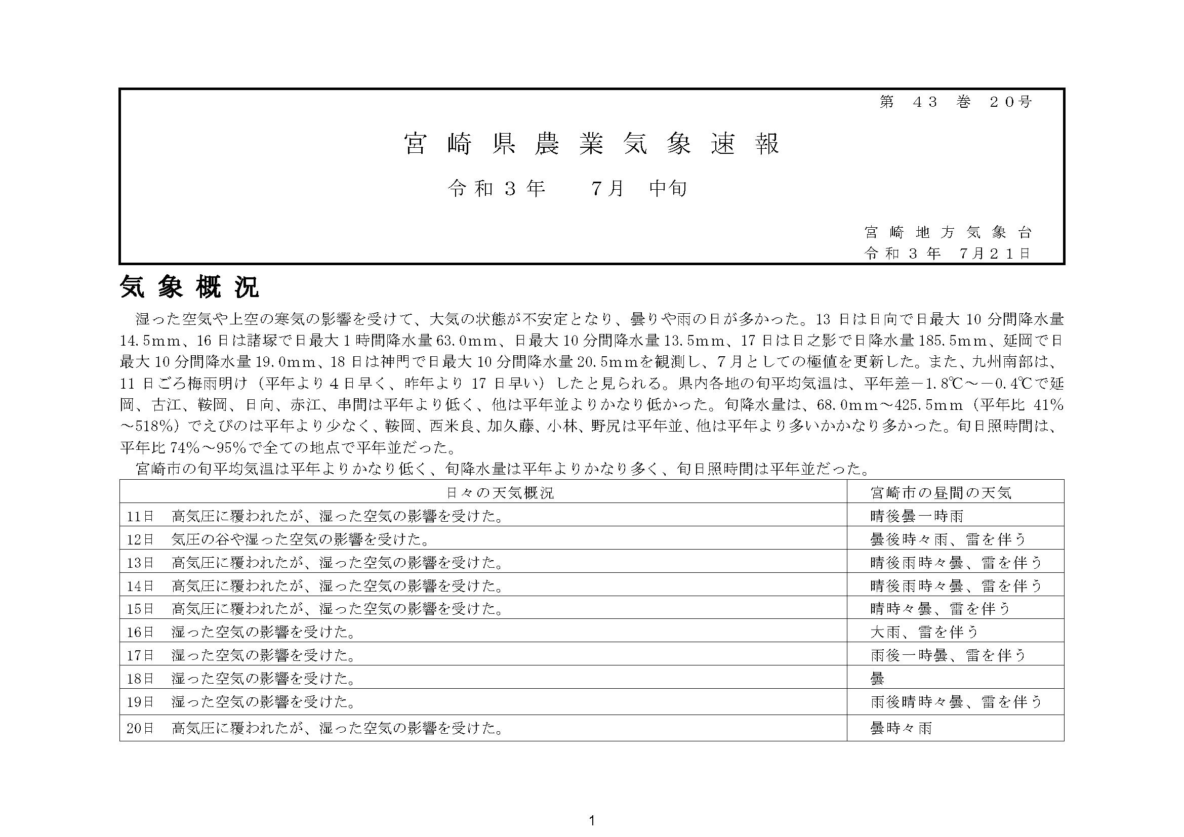 宮崎県農業気象速報令和3年7月中旬PDF