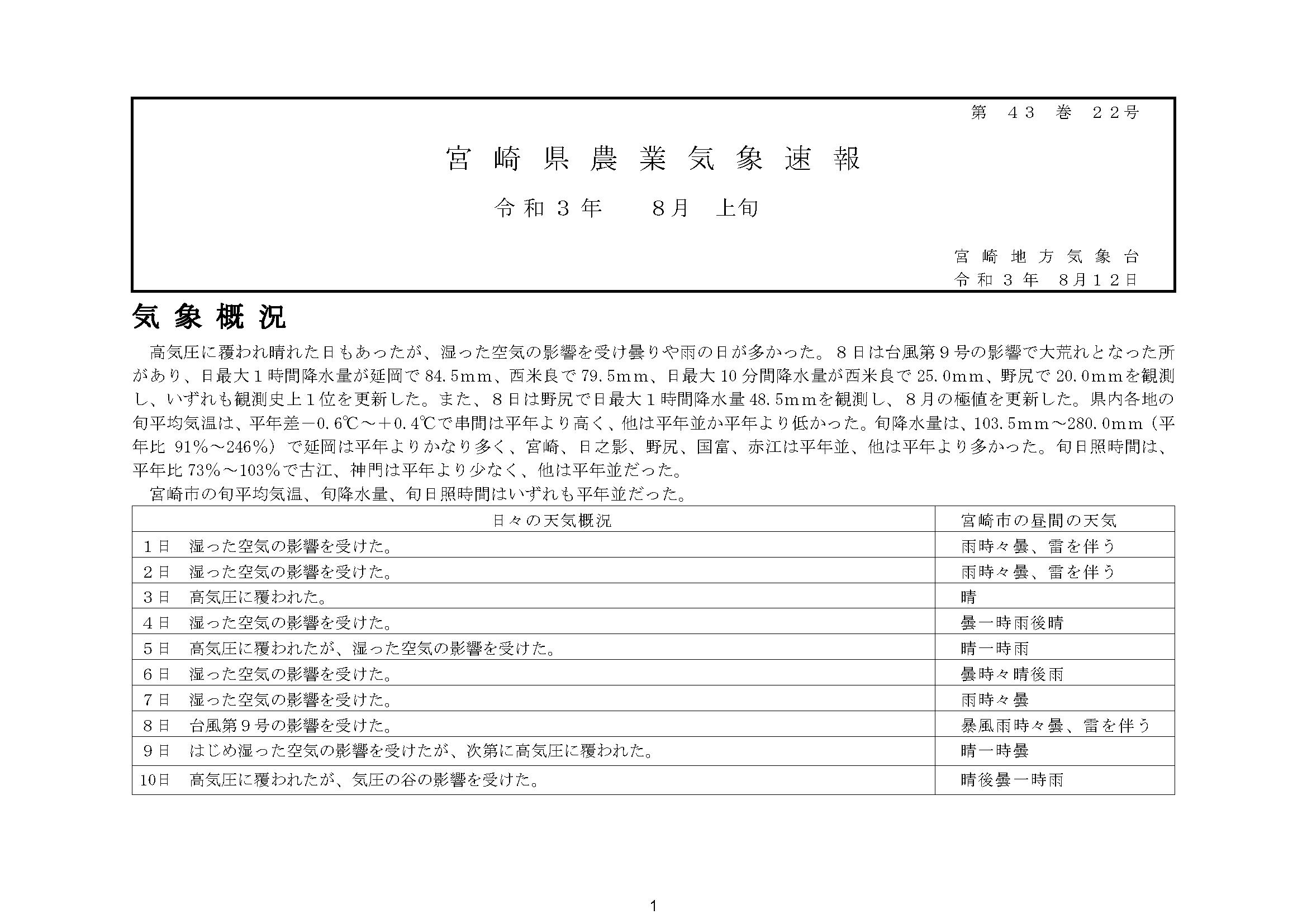 宮崎県農業気象速報令和3年8月上旬PDF