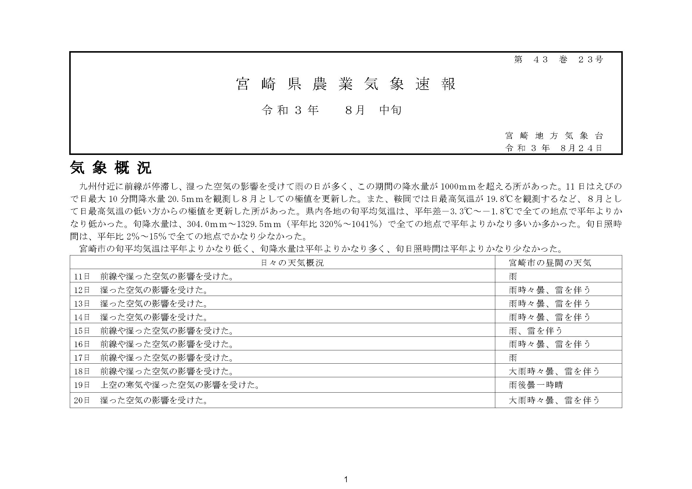 宮崎県農業気象速報令和3年8月中旬PDF