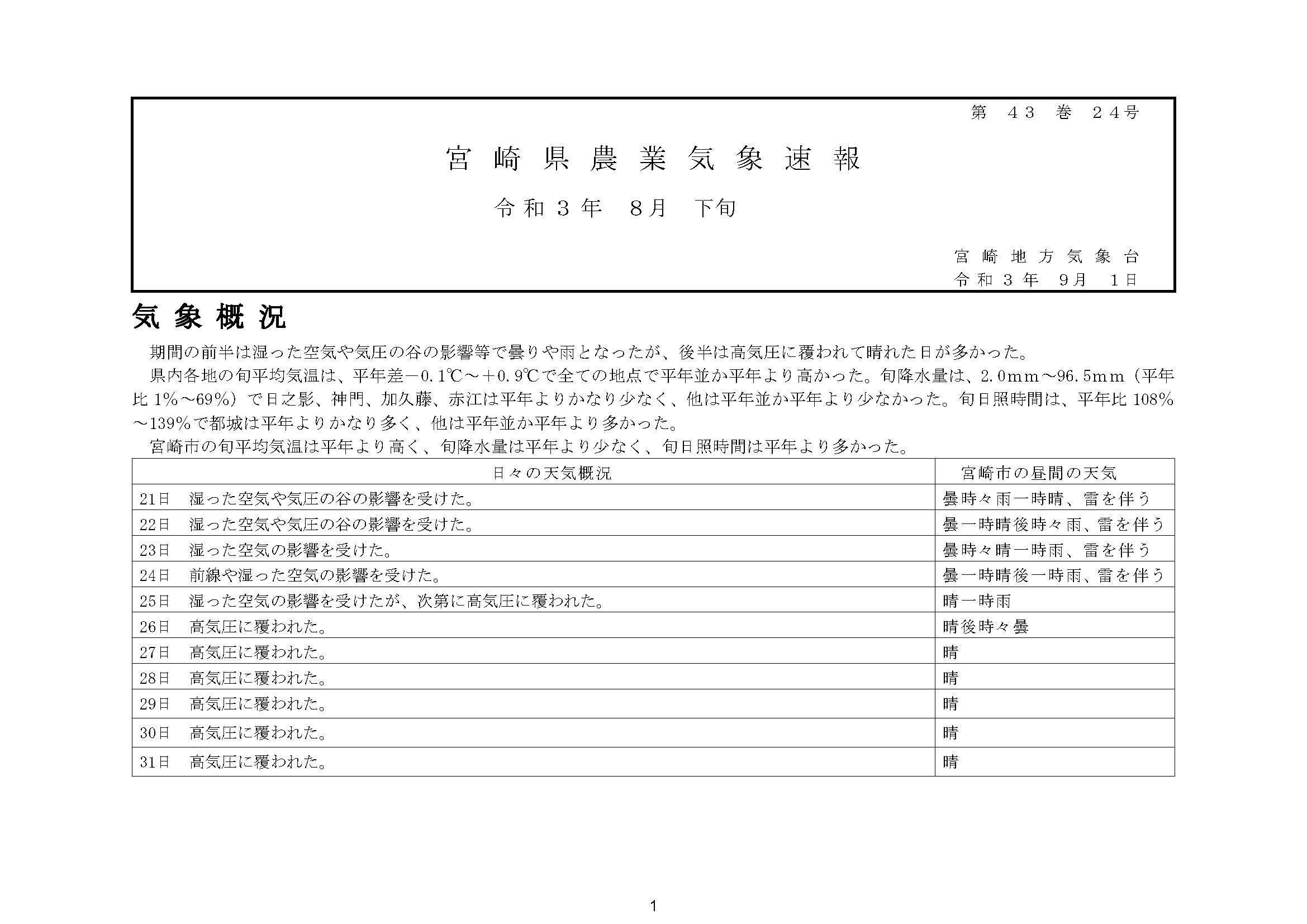 宮崎県農業気象速報令和3年8月下旬PDF