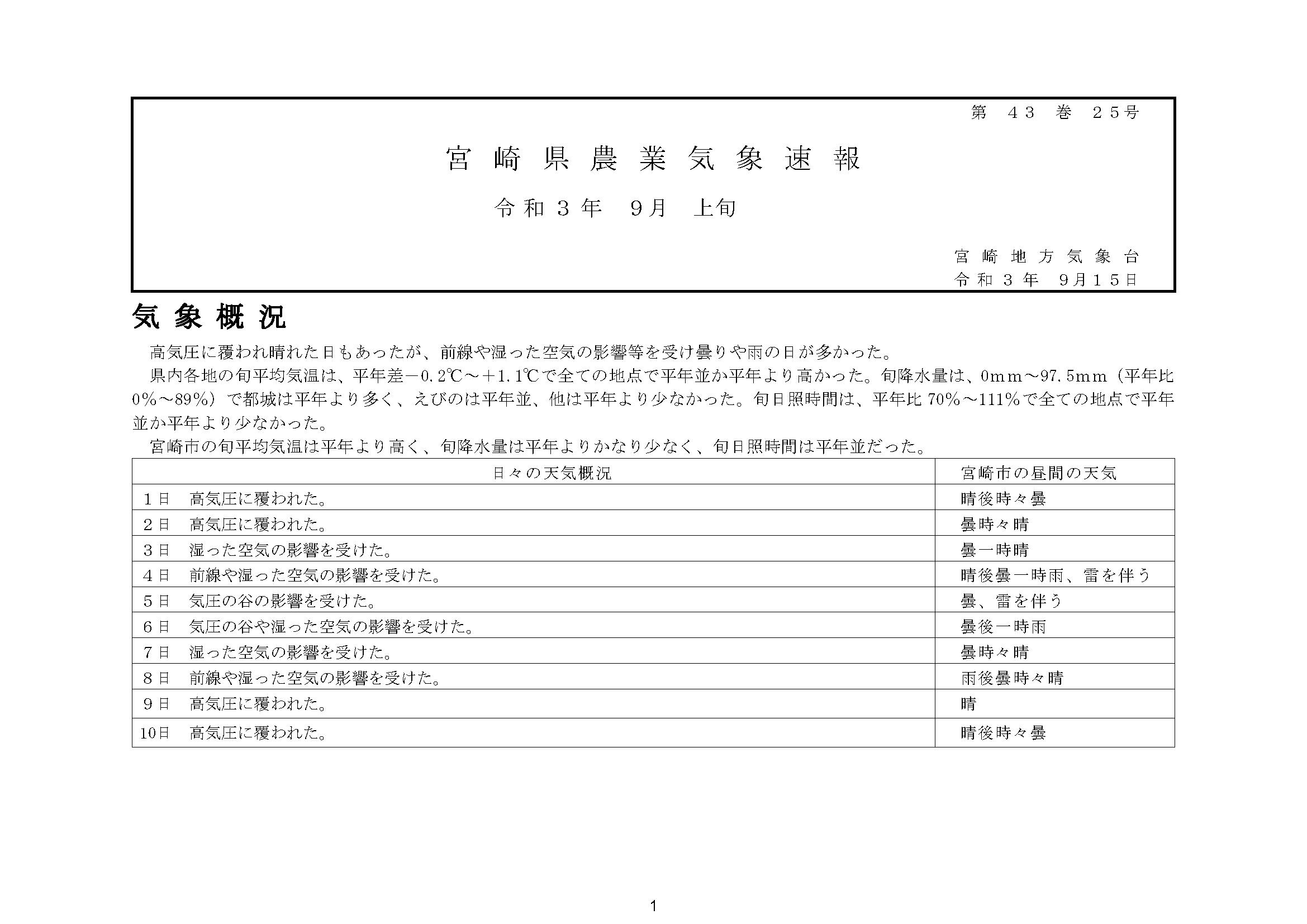 宮崎県農業気象速報令和3年9月上旬PDF