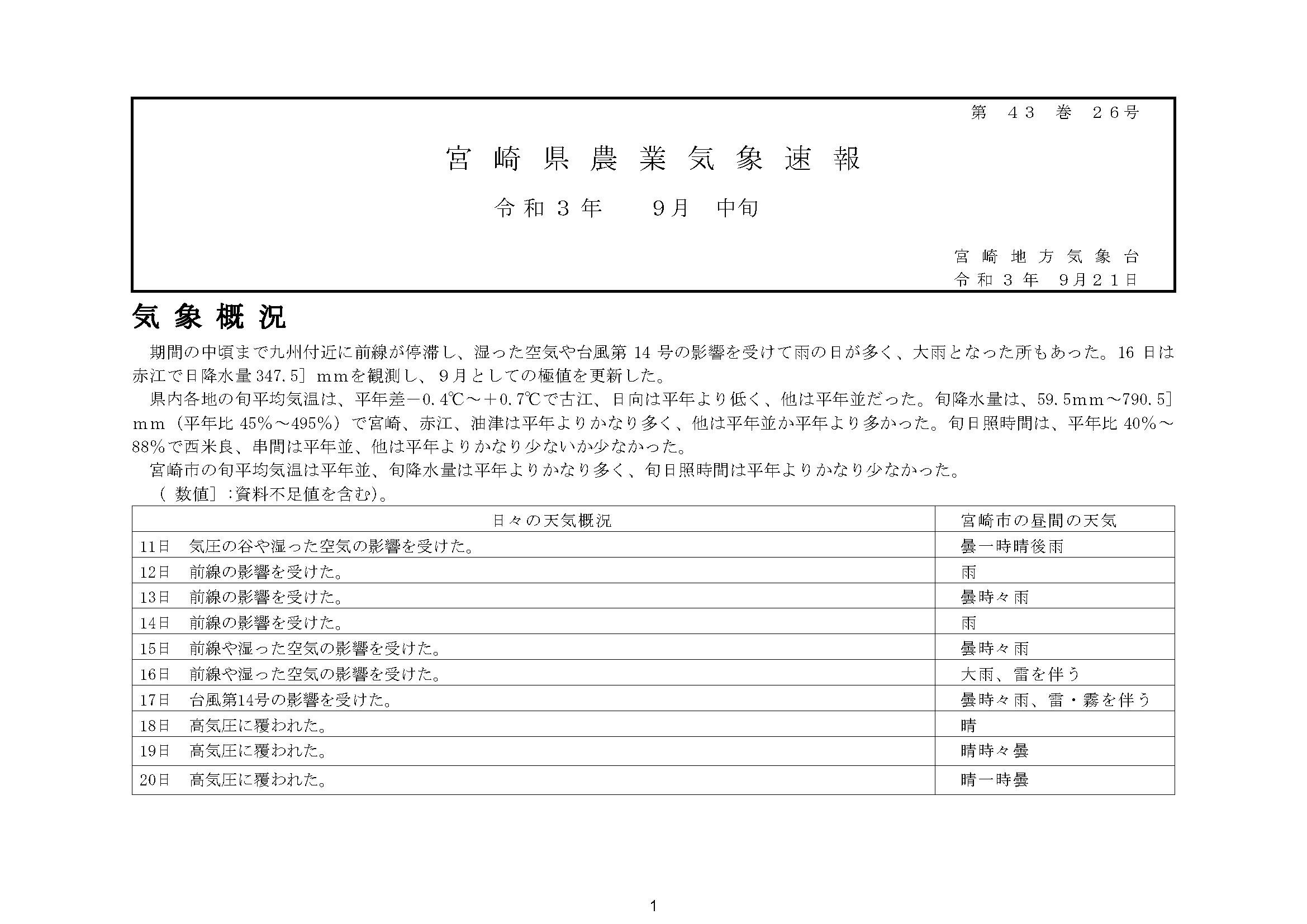 宮崎県農業気象速報令和3年9月中旬PDF