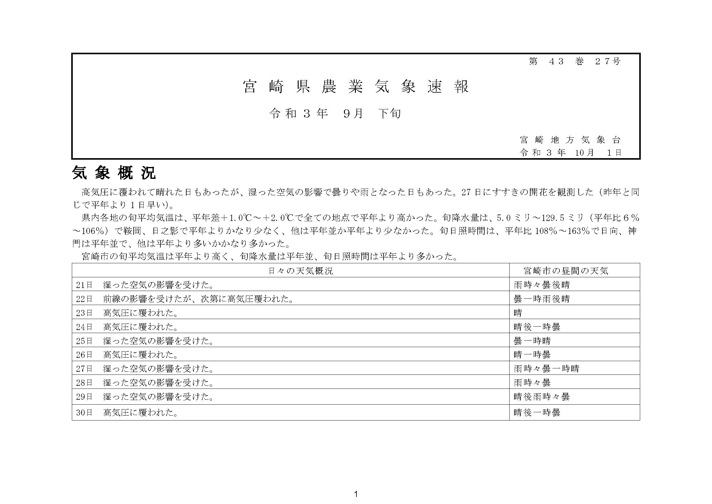 宮崎県農業気象速報令和3年9月下旬PDF